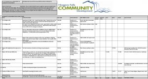 Icon of #3a.2019-03-06 - CD - 01 - DRAFT 2019 Action Plan