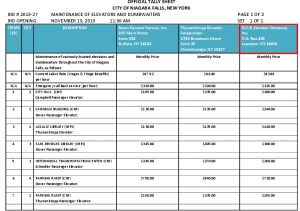 Icon of #6a Maintenance Of Elevators & Dumbwaiters Bid#2019-27 OFFICIAL Tally Sheet