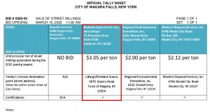 Icon of #2a OFFICIAL Tally Sheet Sale Of Street Millings BID #2020-04