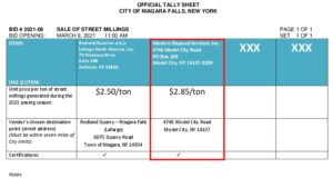 Icon of #7a Sale Of Street Millings Bid #2021-06 OFFICIAL Tally Sheet